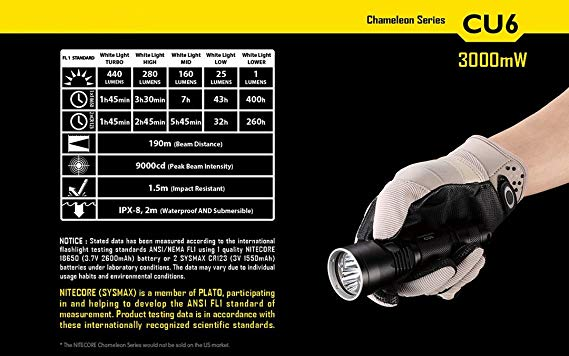 nitecore-cu6-chameleon-series-ultraviolet-chasse-torche-7